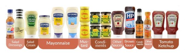 Condiments & Sauces Planos