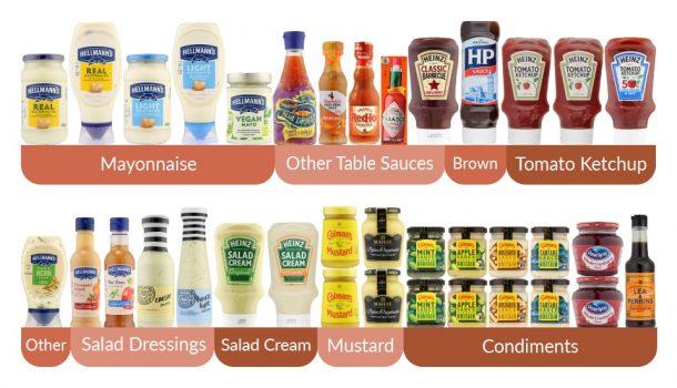 Condiments & Sauces Planos2