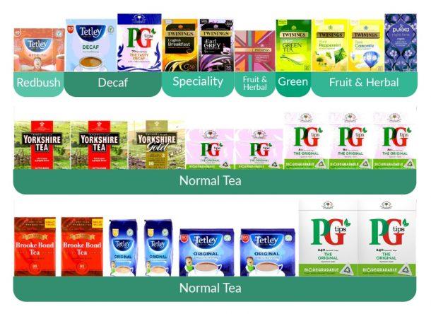 Tea Category Planos3